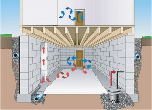 Everdry Basement Waterproofing Atlanta, GA