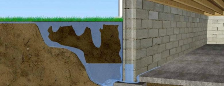 Athens, GA   Expert Waterproofing Company that can help you with basement leaks and flooding with our waterproofing services